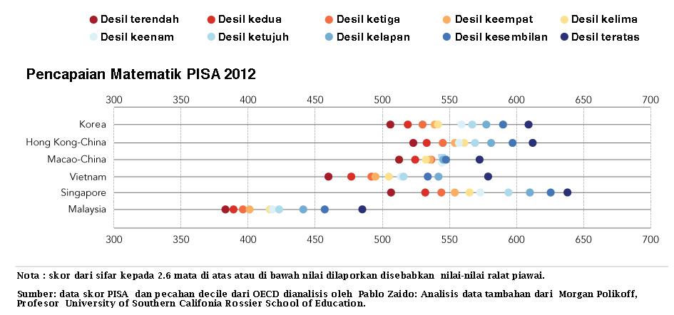 2014_OECDScores_bm