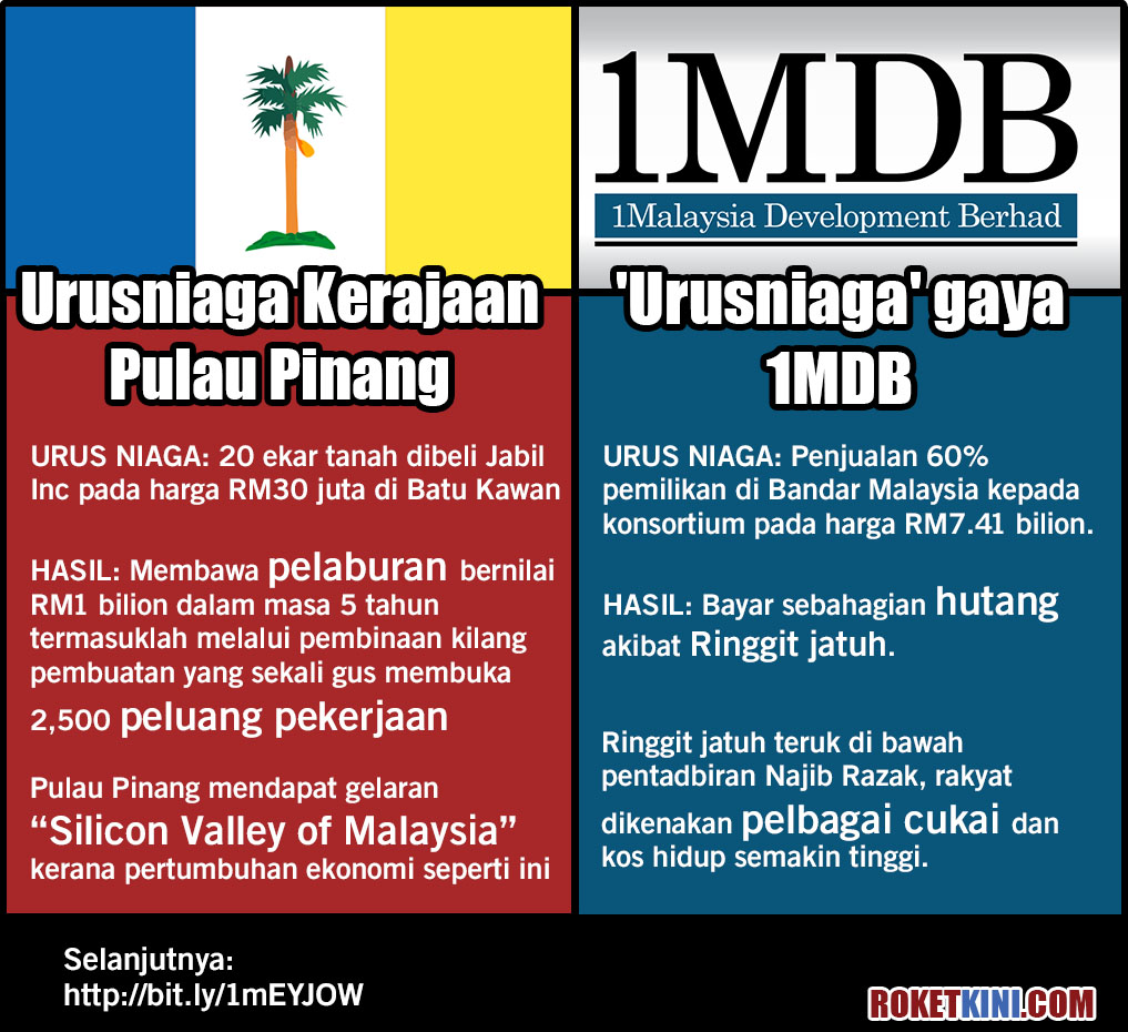penang vs 1mdb